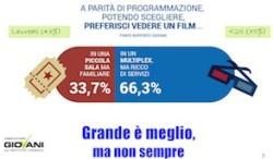 Rapporto Cinema 2018: Audiovisivo italiano tra vecchi problemi e nuovi scenari