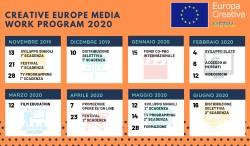 MEDIA SUB-PROGRAMME OF CREATIVE EUROPE